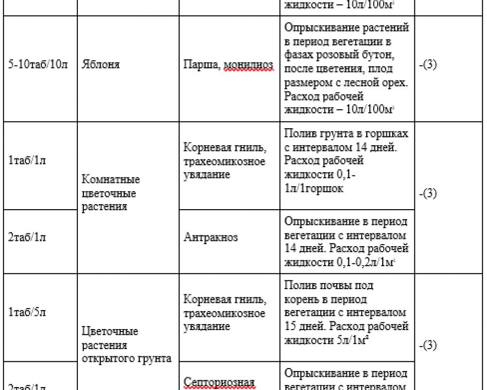 Гамаир (биологический бактерицид) 200 таблеток
